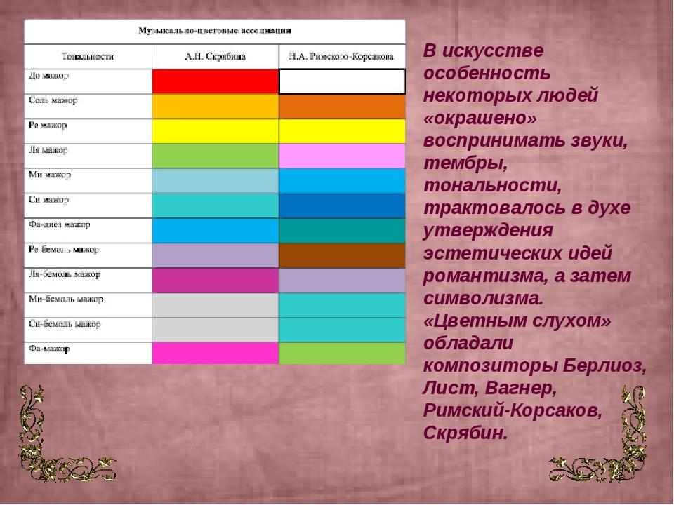 цветной слух римского корсакова и скрябина фото одежду, которую