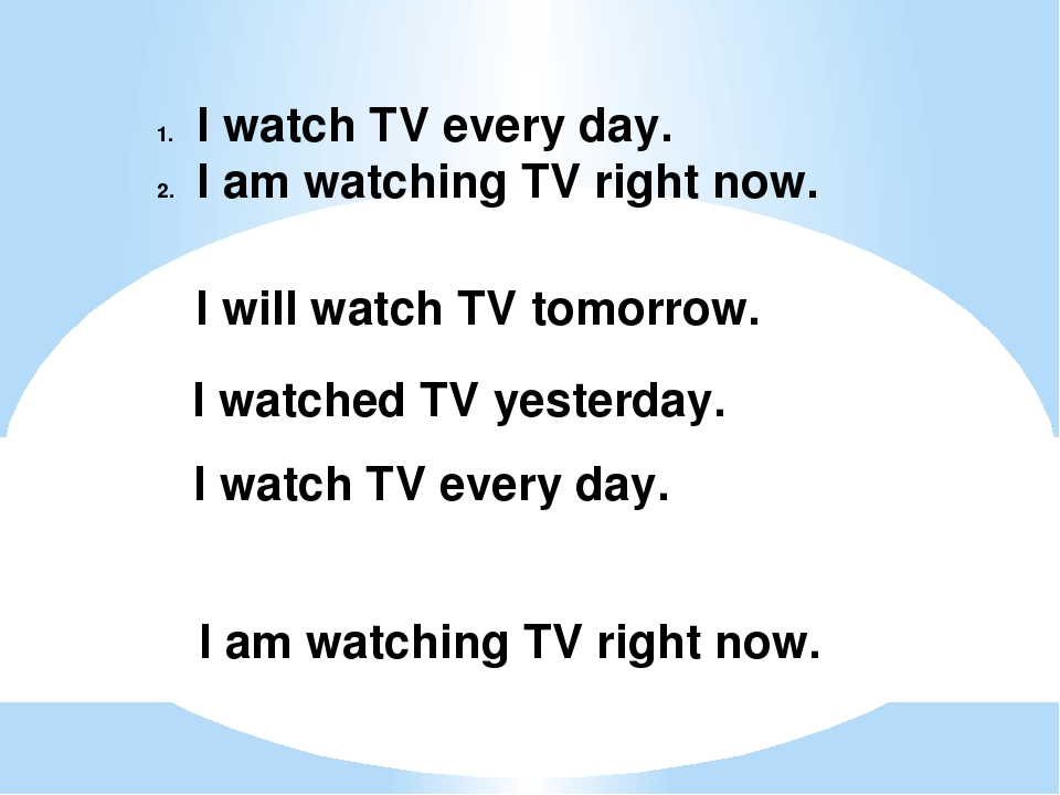 I watch TV every day. I am watching TV right now. I will watch TV tomorrow. I...