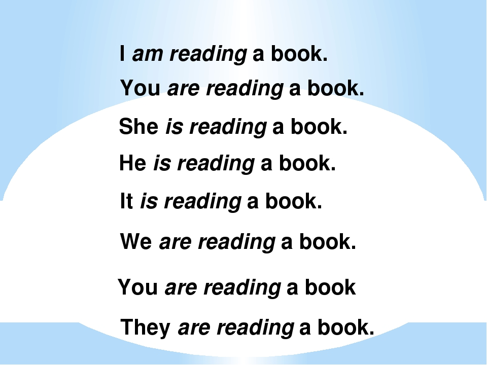 I am reading a book. You are reading a book. She is reading a book. He is rea...