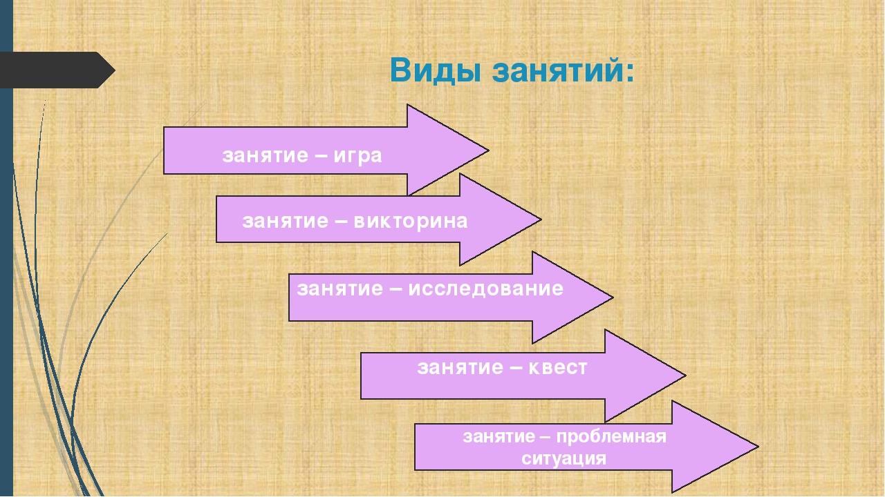 Виды занятий: занятие – исследование занятие – игра занятие – проблемная ситу...