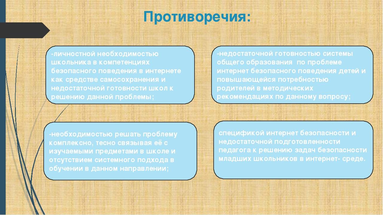 Противоречия: -личностной необходимостью школьника в компетенциях безопасного...