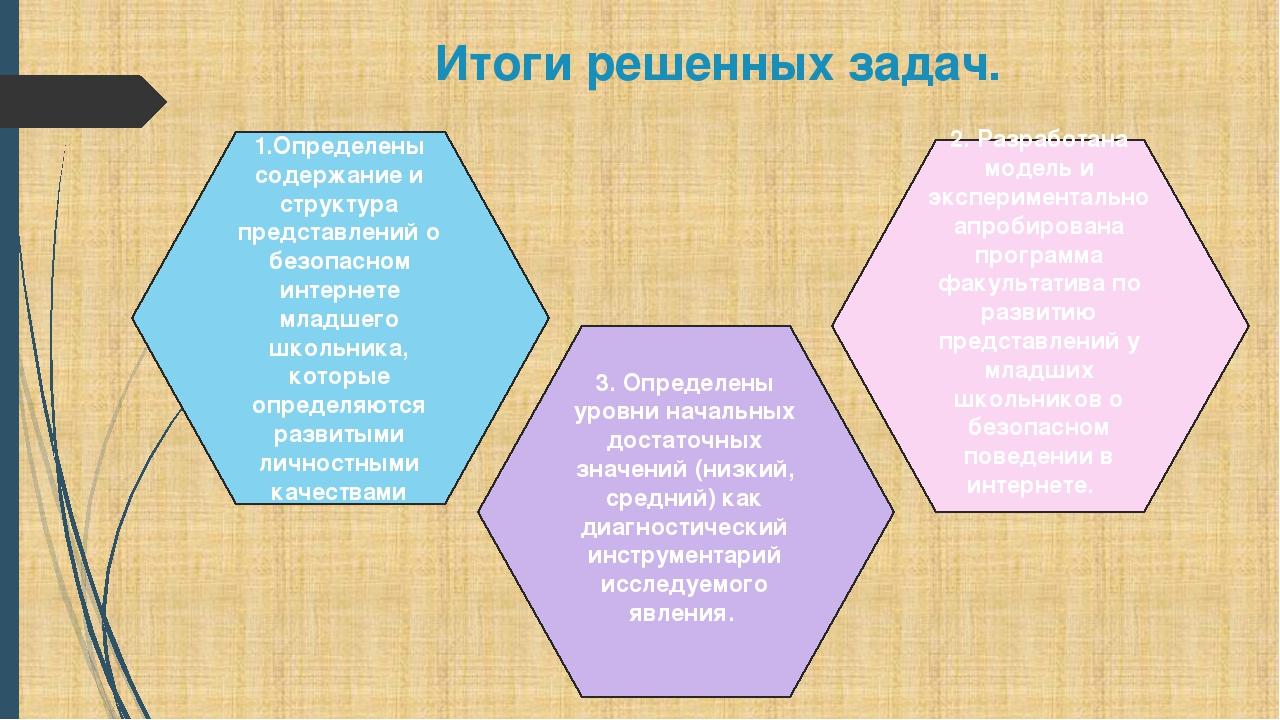 Итоги решенных задач. 1.Определены содержание и структура представлений о без...