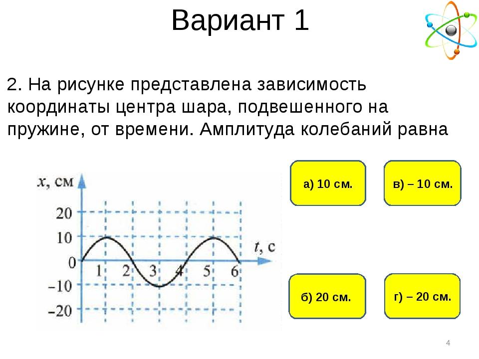 Вариант 1 а) 10 см. г) – 20 см. б) 20 см. в) – 10 см. * 2. На рисунке предста...