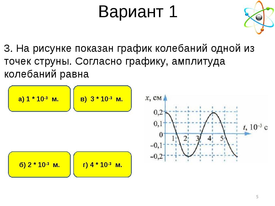 Вариант 1 б) 2 * 10-3 м. а) 1 * 10-3 м. г) 4 * 10-3 м. в) 3 * 10-3 м. * 3. На...