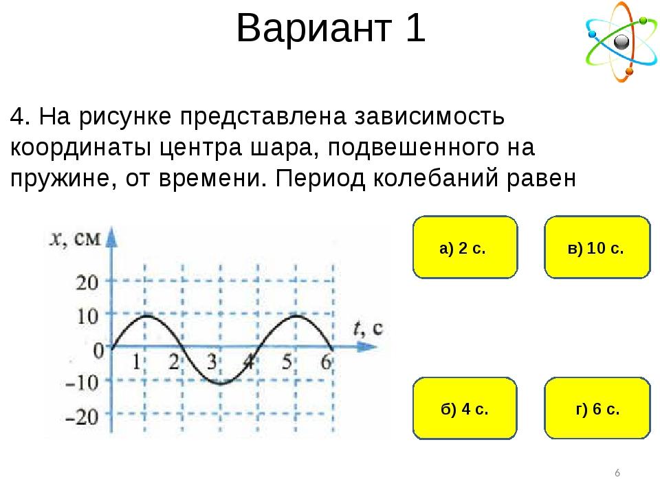 Вариант 1 б) 4 с. а) 2 с. г) 6 с. в) 10 с. * 4. На рисунке представлена завис...