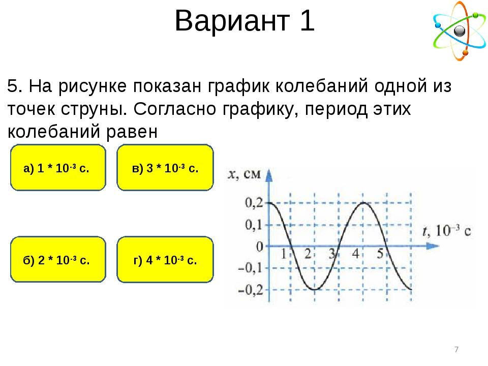 Вариант 1 г) 4 * 10-3 с. а) 1 * 10-3 с. б) 2 * 10-3 с. в) 3 * 10-3 с. * 5. На...