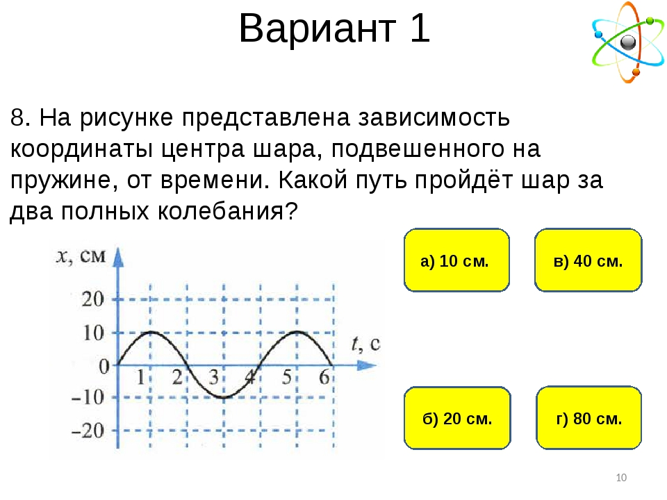 Вариант 1 г) 80 см. а) 10 см. б) 20 см. в) 40 см. * 8. На рисунке представлен...