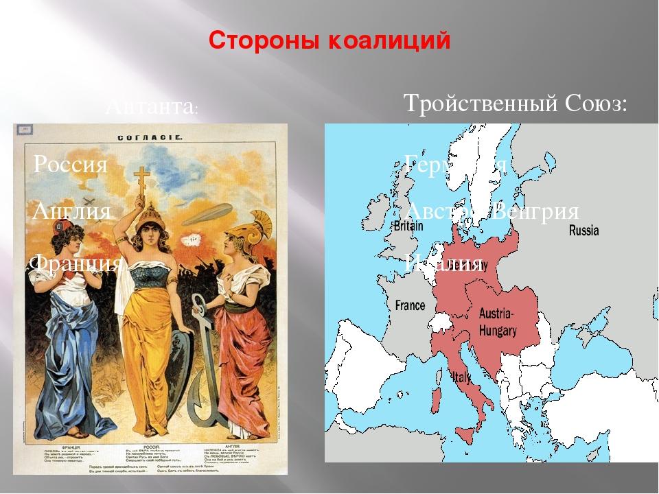 Стороны коалиций Тройственный Союз: Германия Австро-Венгрия Италия Антанта: Р...