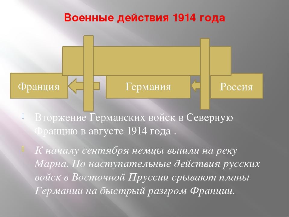 Военные действия 1914 года Вторжение Германских войск в Северную Францию в ав...
