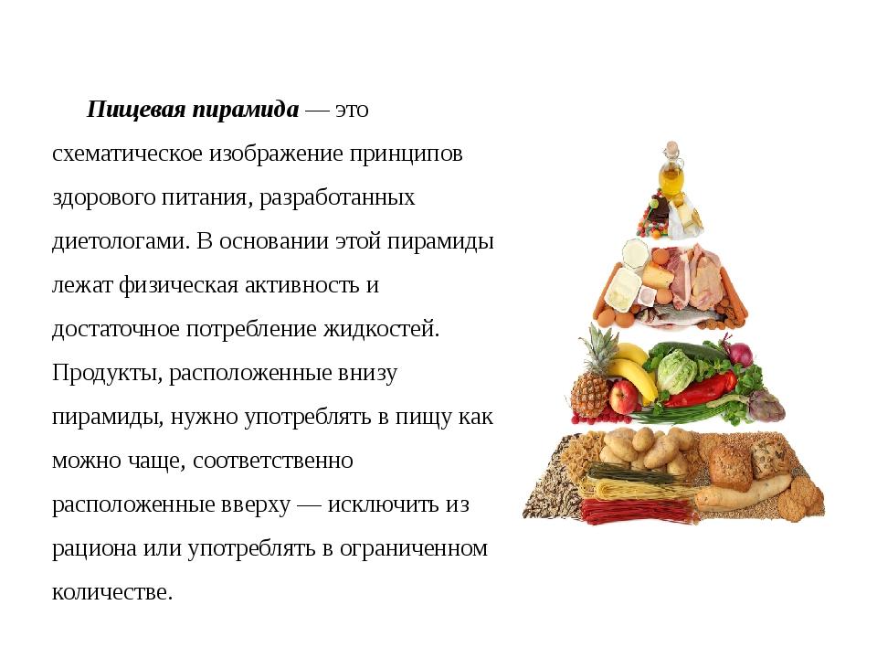 Пищевая пирамида — это схематическое изображение принципов здорового питания,...