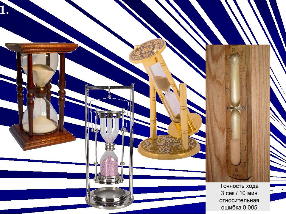 Песочные часы 1. Из истории появления часов