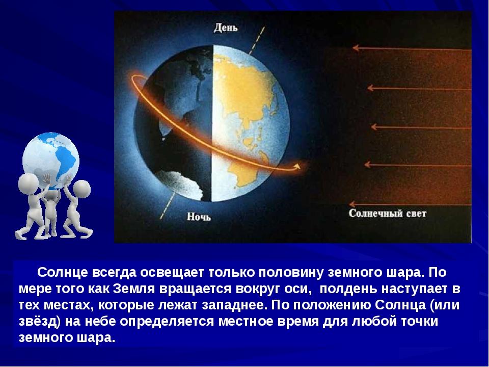 Солнце всегда освещает только половину земного шара. По мере того как Земля...