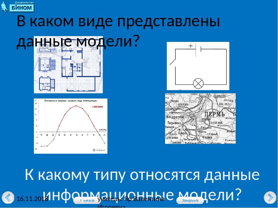 Графические модели практическая работа построение графических моделей работа по веб камере моделью в назрань