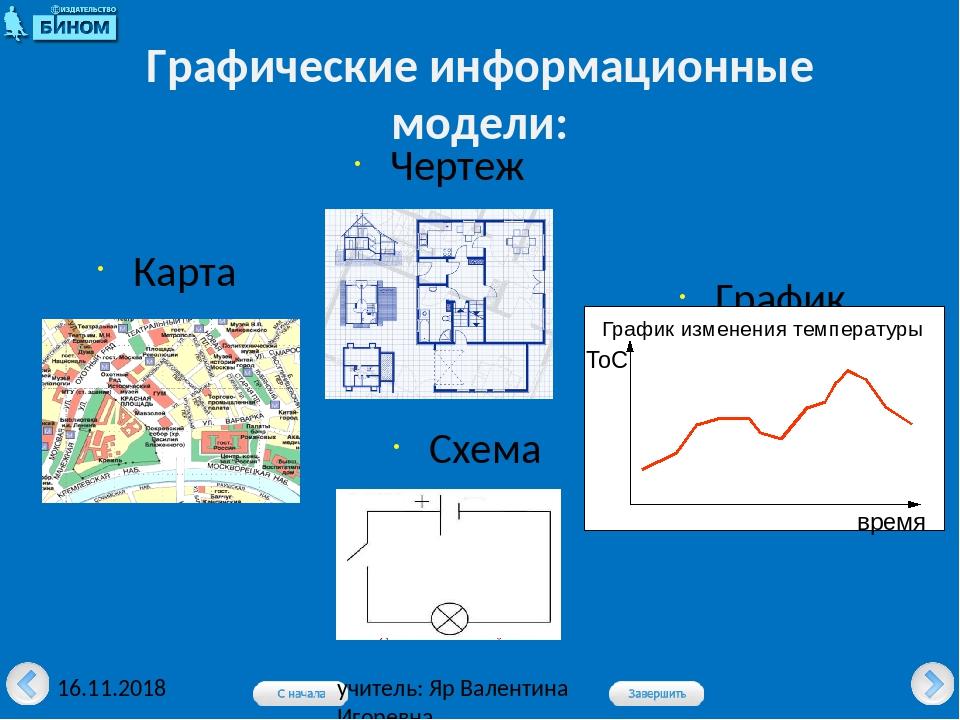 Практическая работа графические информационные модели ровети модельное агентство