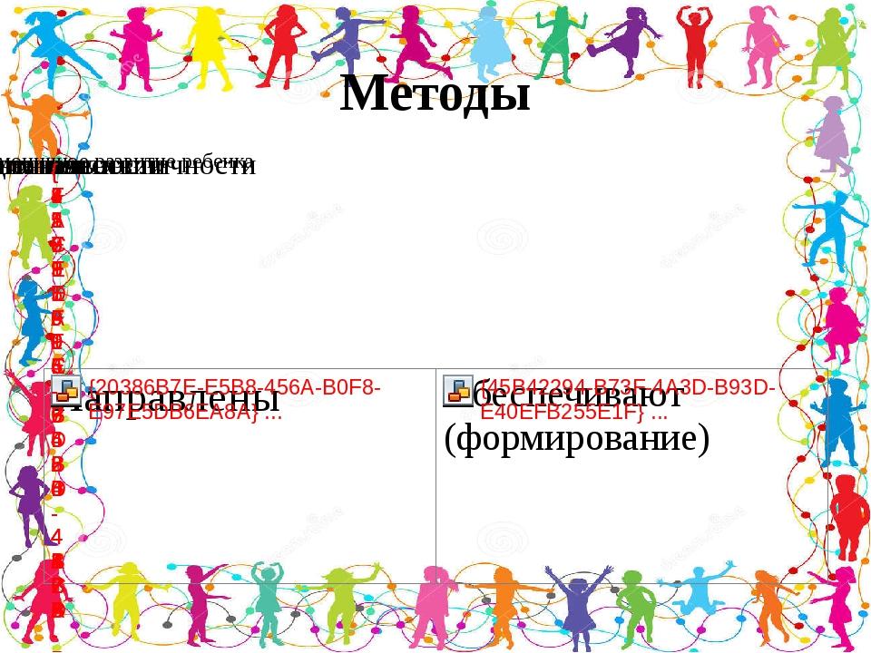 Методы Все методы воспитания в дошкольном учреждении направлены на …. И они д...