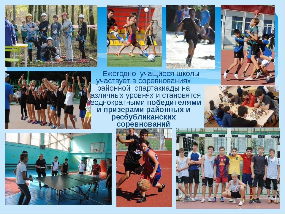 Ежегодно учащиеся школы участвует в соревнованиях районной спартакиады на ра...
