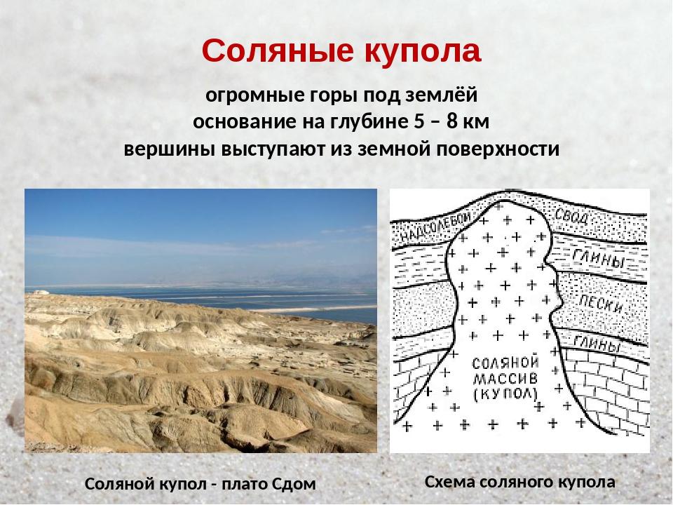 Соляные купола огромные горы под землёй основание на глубине 5 – 8 км вершины...