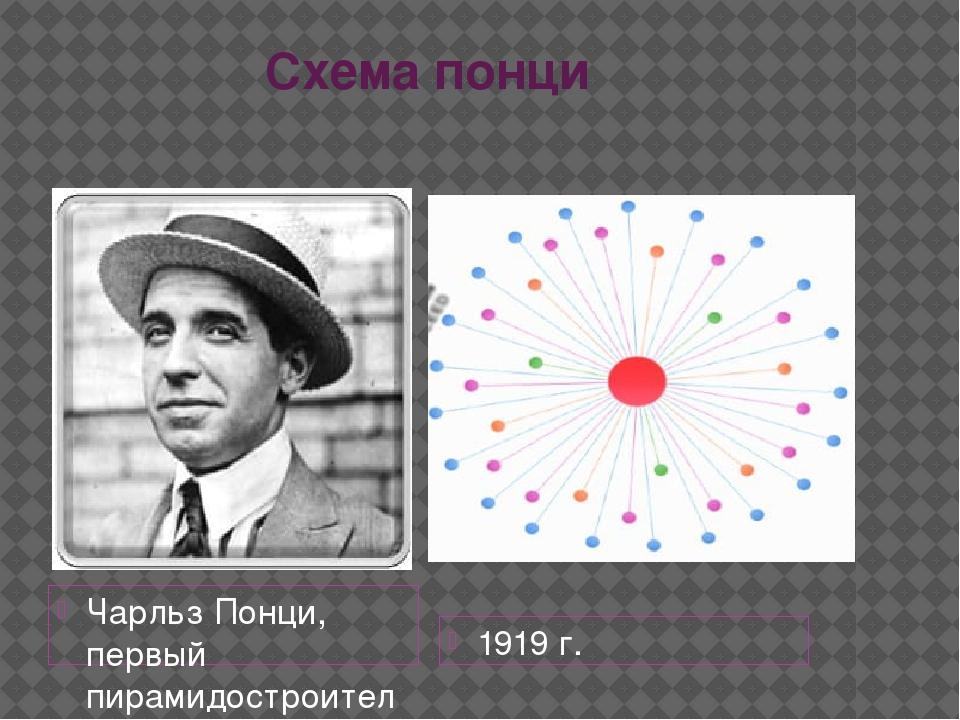 Схема понци Чарльз Понци, первый пирамидостроитель 1919 г.