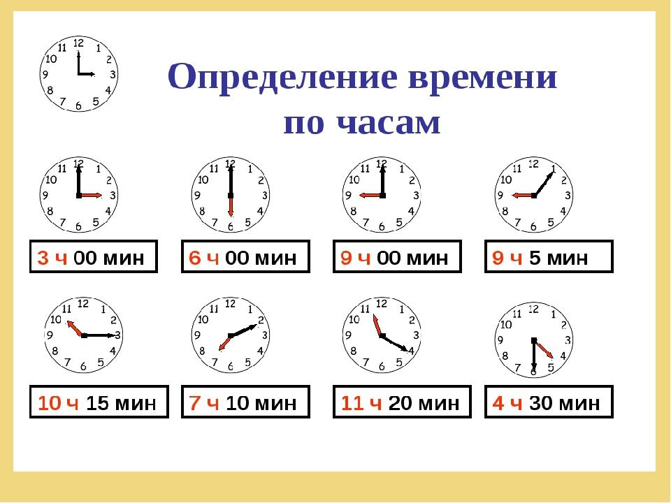 Часов своих узнать как стоимость ломбард 80250 часовой