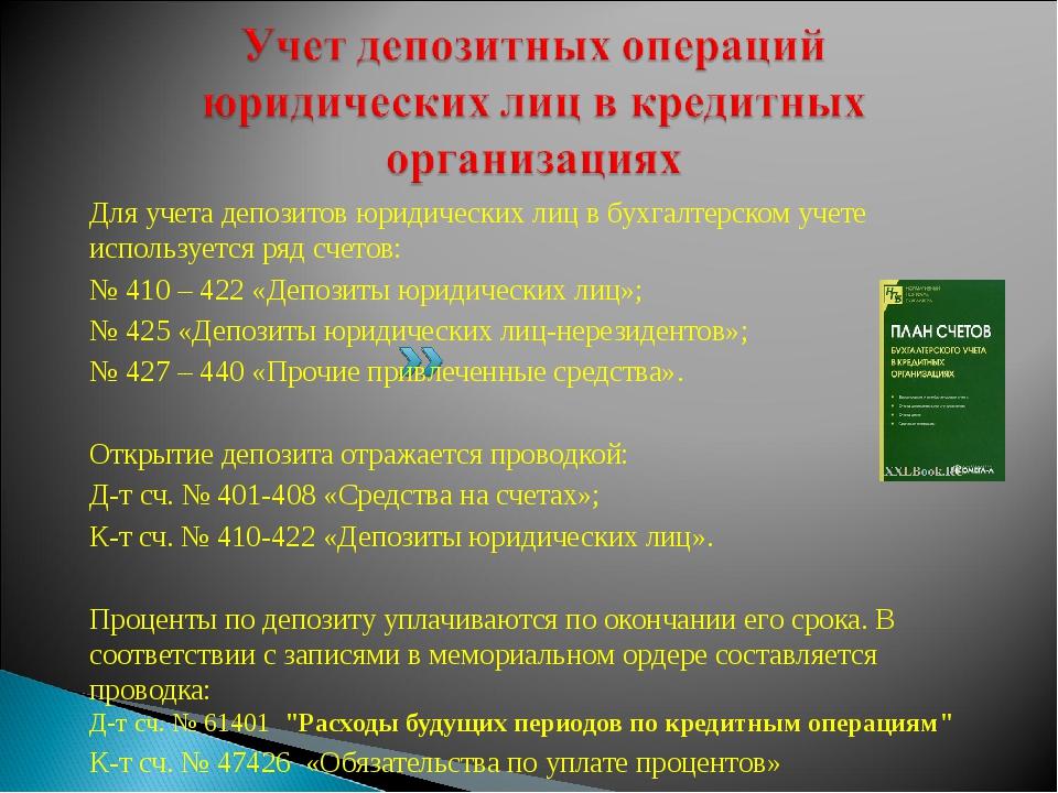 учет депозитных операций кредитной организации