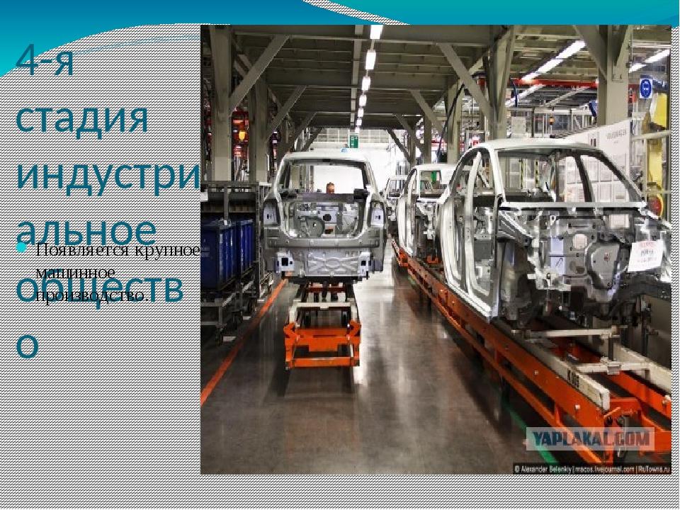 4-я стадия индустриальное общество Появляется крупное машинное производство.
