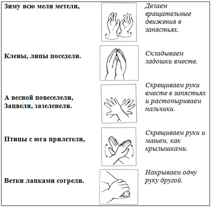 Пальчиковые игры с картинками старшая группа