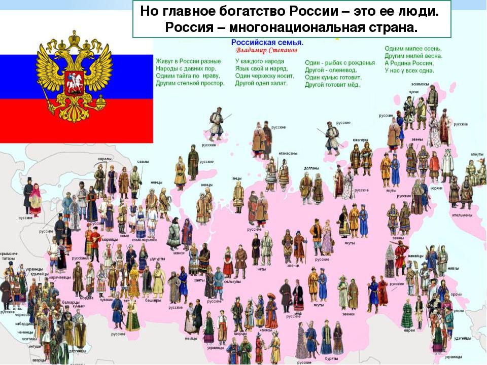 Но главное богатство России – это ее люди. Россия – многонациональная страна.