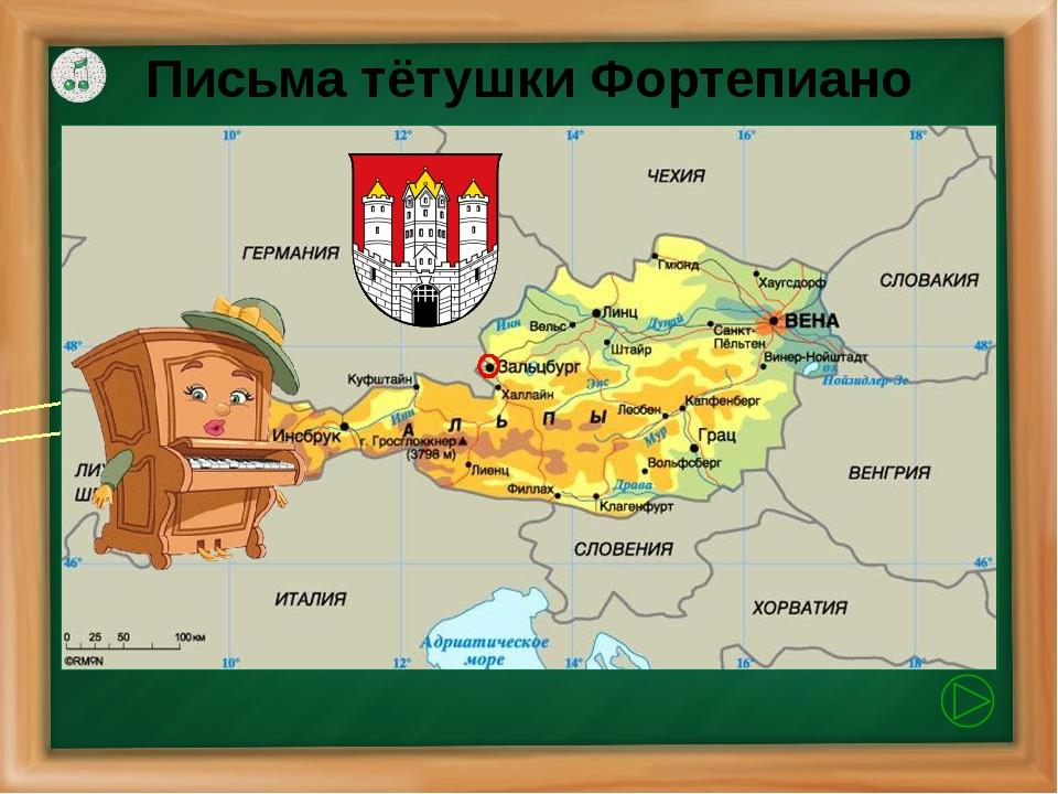 учитель музыки высшей категории Почта Портфолио Лапина Светлана Александровна