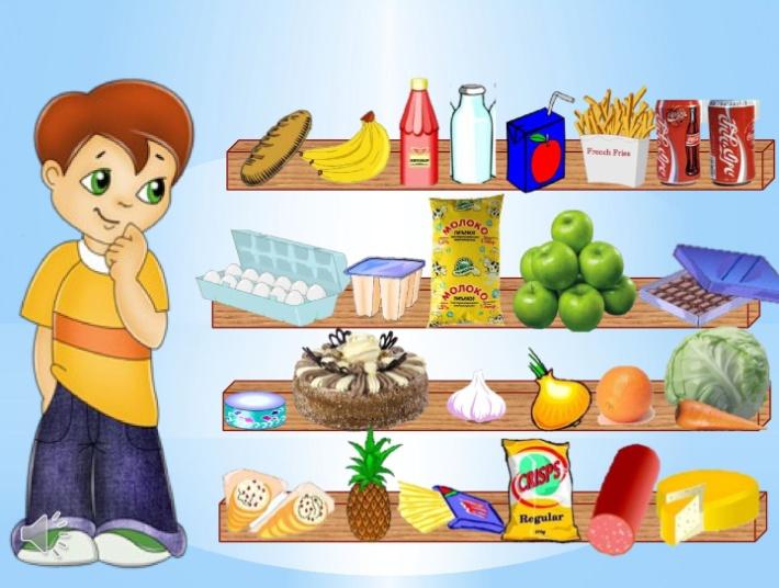 Картинки по теме продукты