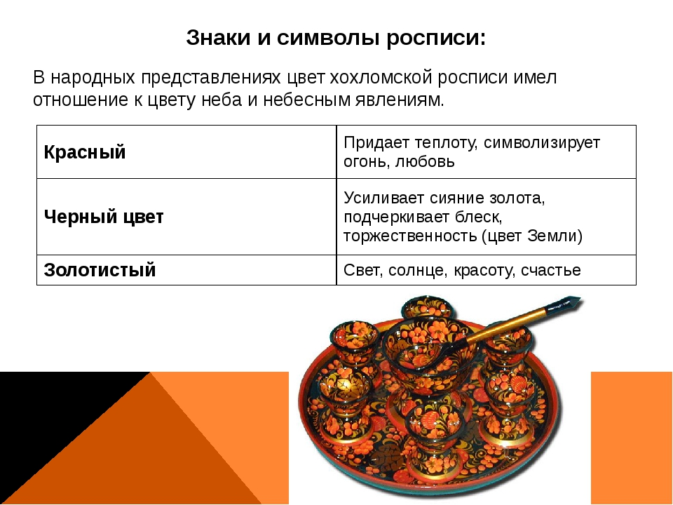 Знаки и символы росписи: В народных представлениях цвет хохломской росписи им...