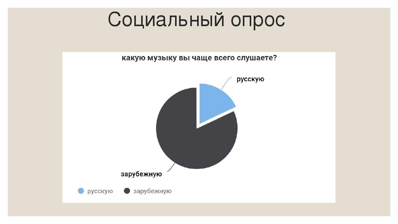 Социальный опрос
