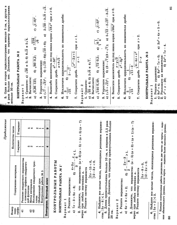 Урок 42 контрольная работа по теме числовые функции 1053