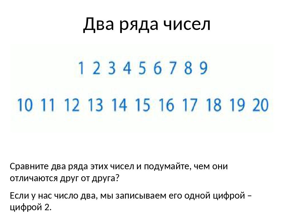Два ряда чисел Сравните два ряда этих чисел и подумайте, чем они отличаются д...