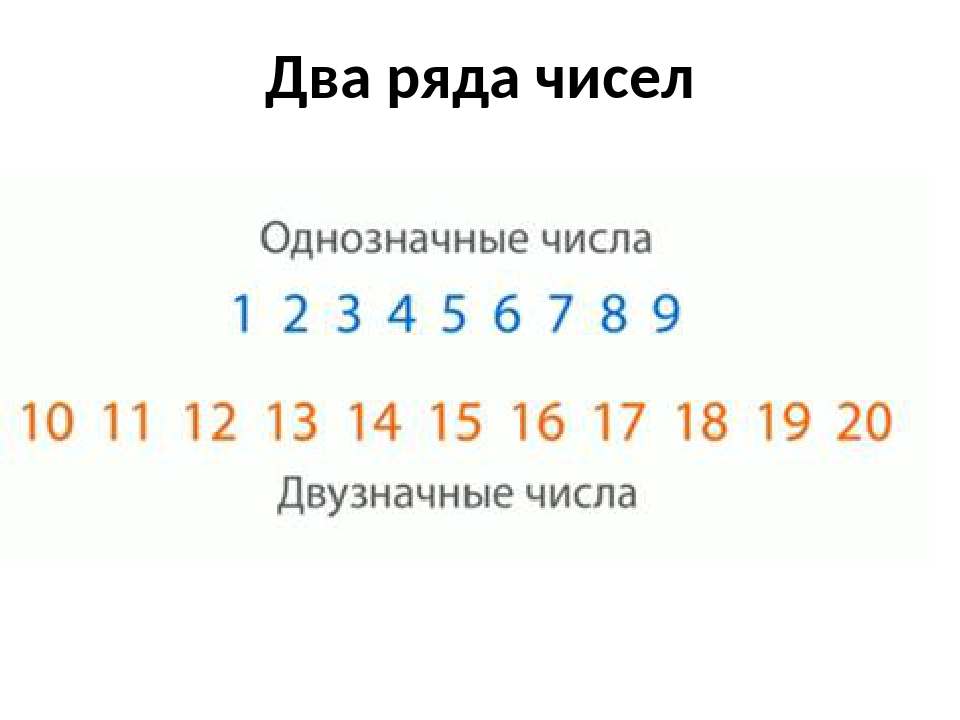 Два ряда чисел