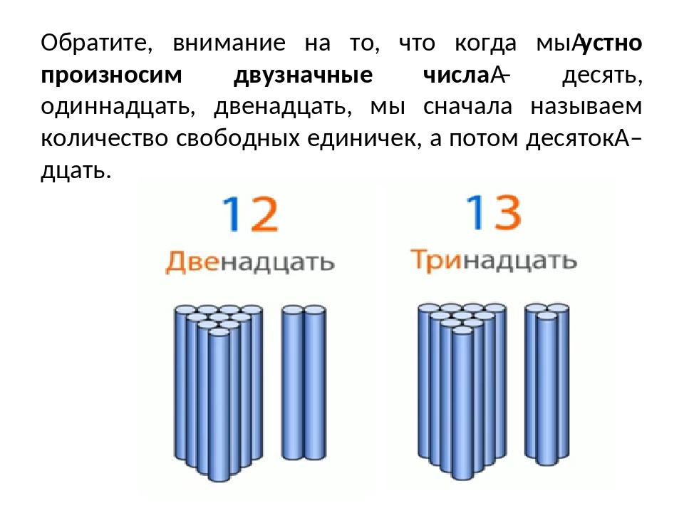 Обратите, внимание на то, что когда мыустно произносим двузначные числа– де...