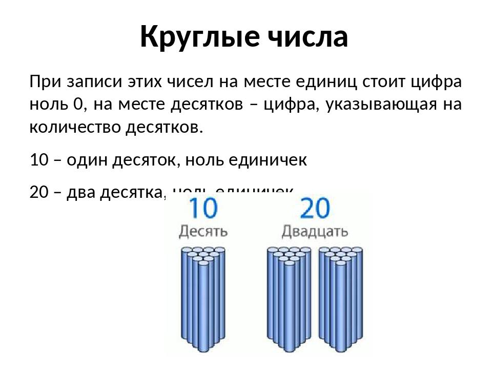 Круглые числа При записи этих чисел на месте единиц стоит цифра ноль 0, на ме...