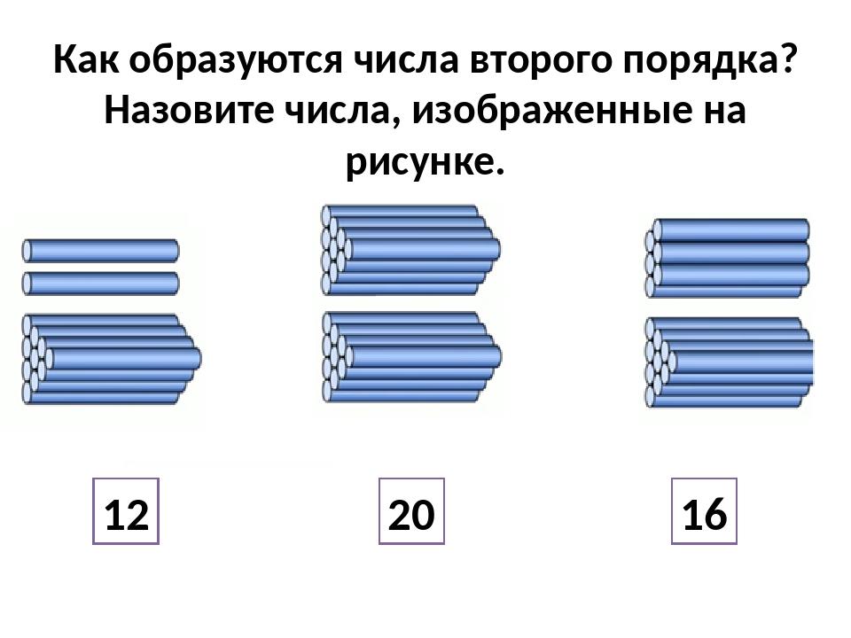 Как образуются числа второго порядка? Назовите числа, изображенные на рисунке...