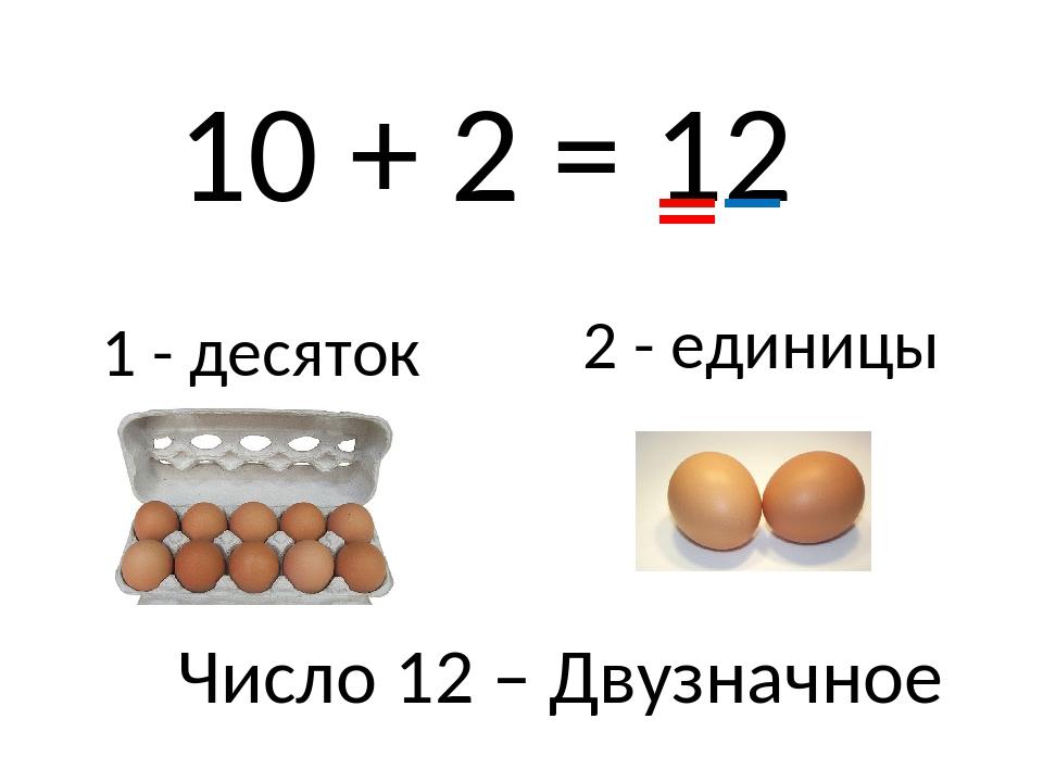 10 + 2 = 12 1 - десяток 2 - единицы Число 12 – Двузначное