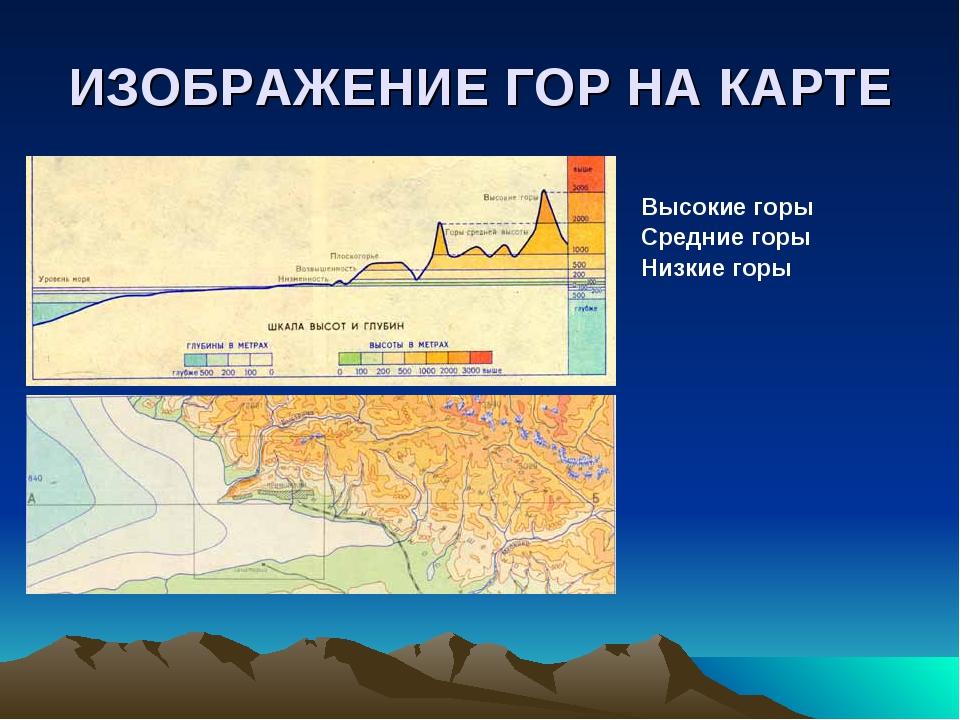 горы суши карта картинки доверить