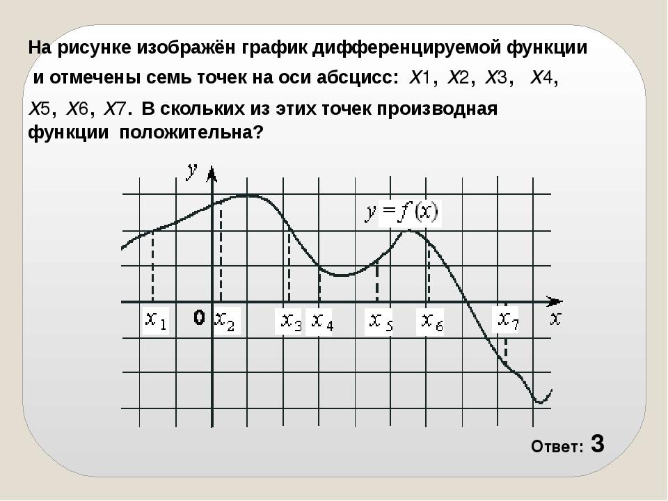 На рисунке изображён график дифференцируемой функции и отмечены семь точек...