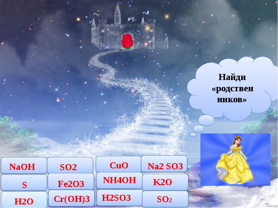 Найди «родствен ников» H2O S SO2 NaOH Fe2O3 Cr(OH)3 H2SO3 CuO Na2 SO3 NH4OH K...