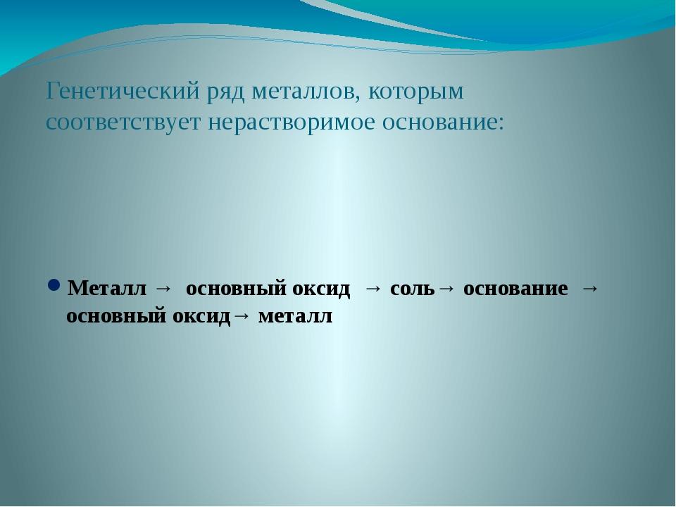 Генетический ряд металлов, которым соответствует нерастворимое основание: Мет...